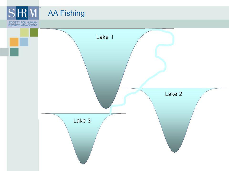 ©SHRM 2010 5 Lake 1 Lake 3 Lake 2 AA Fishing