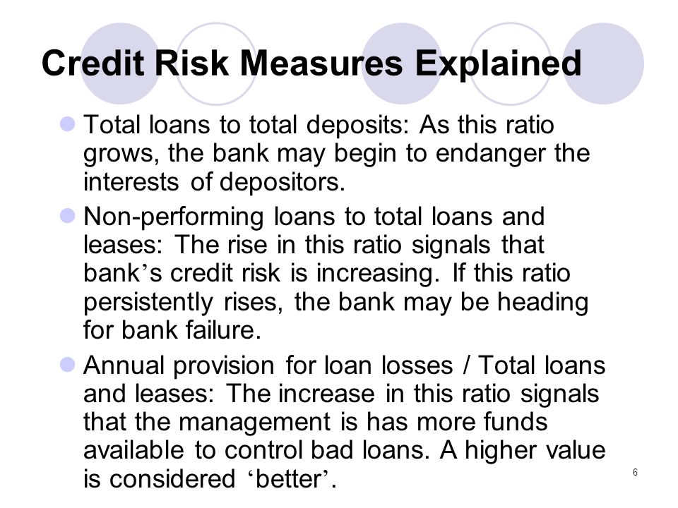 6 Credit Risk Measures Explained Total loans to total deposits: As this ratio grows, the bank may begin to endanger the interests of depositors.