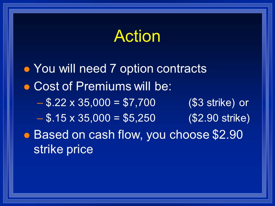 Action l You will need 7 option contracts l Cost of Premiums will be: –$.22 x 35,000 = $7,700($3 strike) or –$.15 x 35,000 = $5,250($2.90 strike) l Based on cash flow, you choose $2.90 strike price