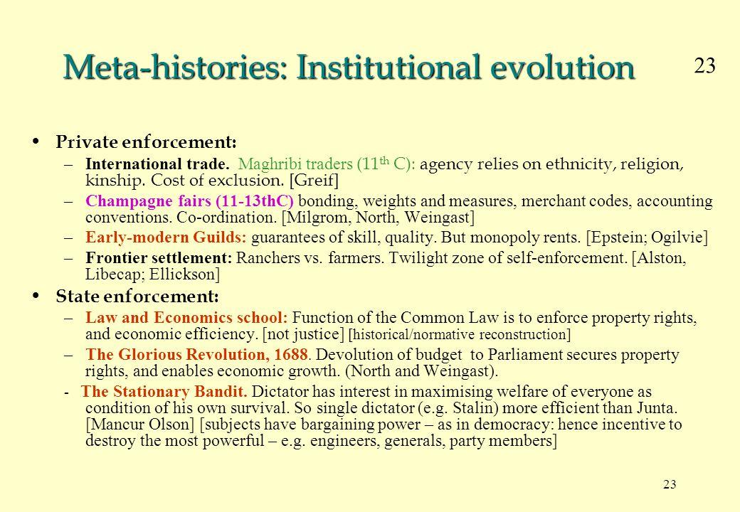23 Meta-histories: Institutional evolution Private enforcement: –International trade.