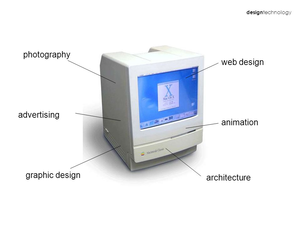 design technology All computers are worthless, they only give you answers Pablo Picasso And none of the questions!