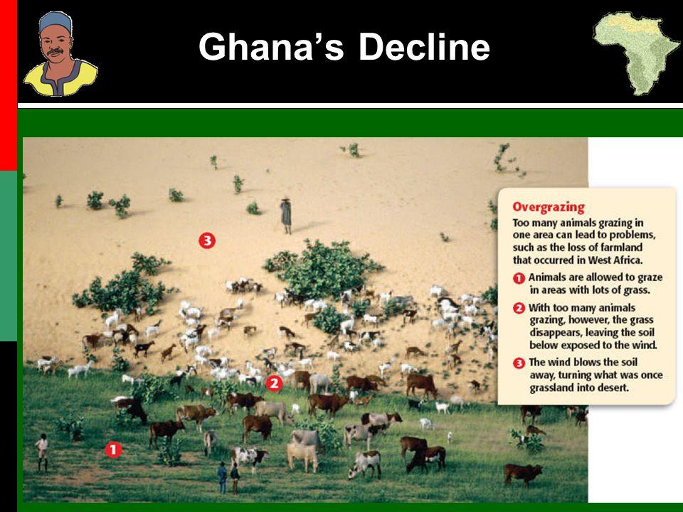 Ghana's Decline