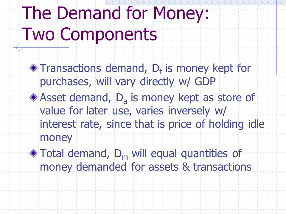 The Demand for Money: Two Components Transactions demand, D t is money kept for purchases, will vary directly w/ GDP Asset demand, D a is money kept a