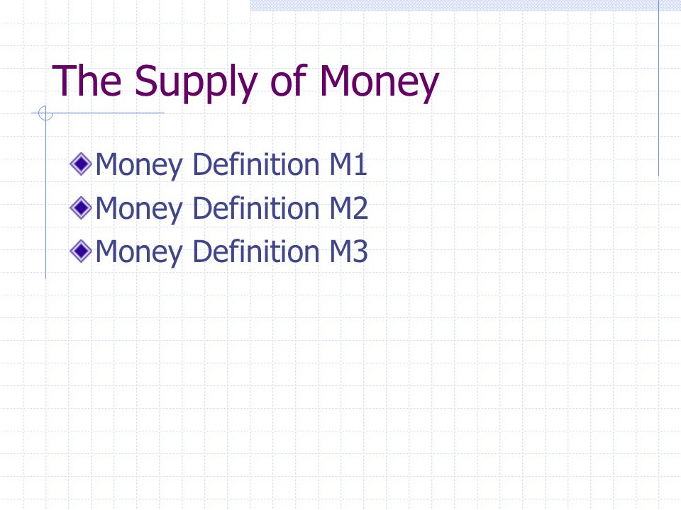 The Supply of Money Money Definition M1 Money Definition M2 Money Definition M3