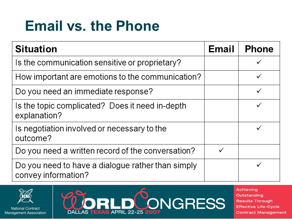36 Email vs. the Phone SituationEmailPhone Is the communication sensitive or proprietary.
