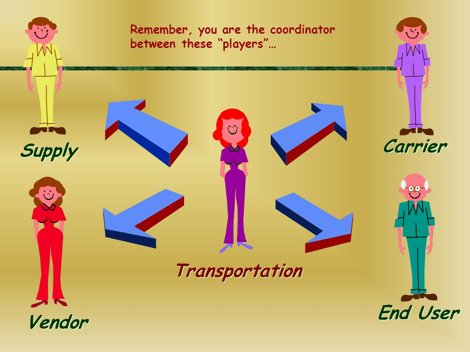 "Transportation Supply Vendor Carrier End User Remember, you are the coordinator between these ""players""…"