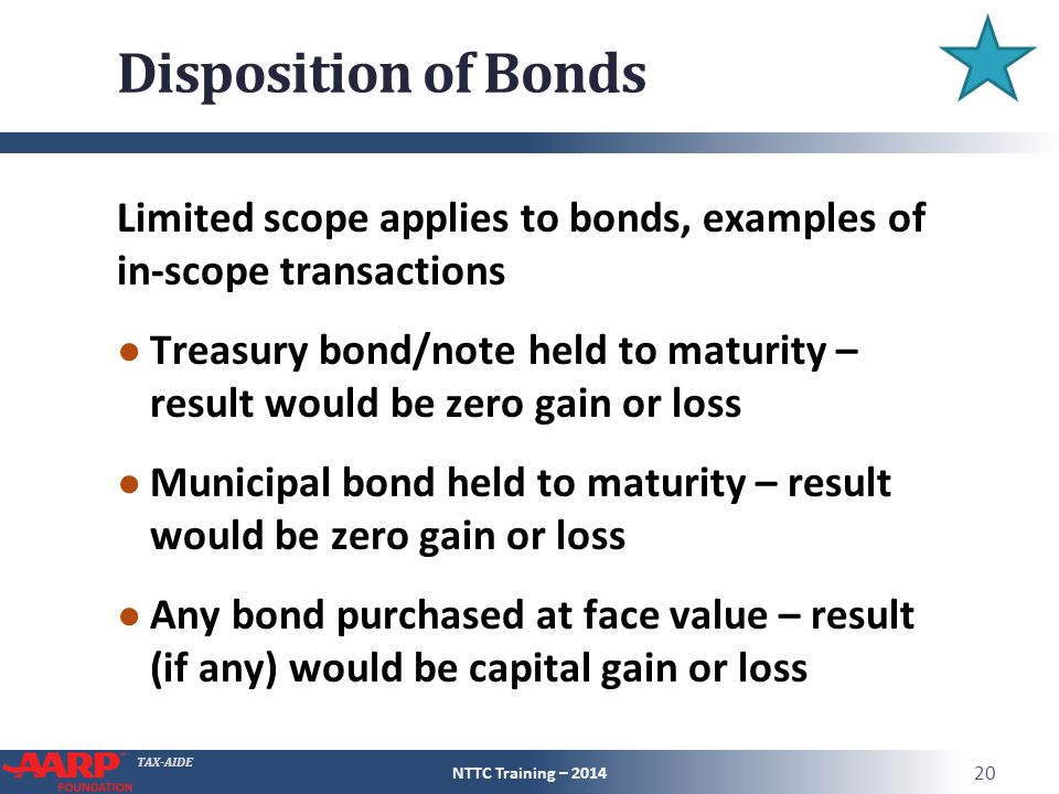 TAX-AIDE Disposition of Bonds Limited scope applies to bonds, examples of in-scope transactions ● Treasury bond/note held to maturity – result would be zero gain or loss ● Municipal bond held to maturity – result would be zero gain or loss ● Any bond purchased at face value – result (if any) would be capital gain or loss NTTC Training – 2014 20