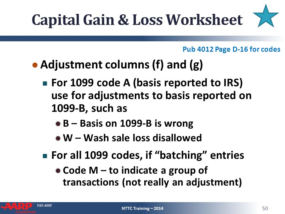 TAX-AIDE Capital Gain & Loss Worksheet ● Adjustment columns (f) and (g) For 1099 code A (basis reported to IRS) use for adjustments to basis reported on 1099-B, such as  B – Basis on 1099-B is wrong  W – Wash sale loss disallowed For all 1099 codes, if batching entries  Code M – to indicate a group of transactions (not really an adjustment) NTTC Training – 2014 50 Pub 4012 Page D-16 for codes