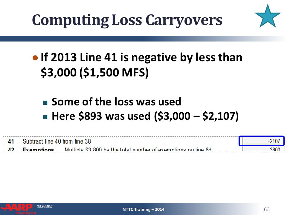 TAX-AIDE Computing Loss Carryovers ● If 2013 Line 41 is negative by less than $3,000 ($1,500 MFS) Some of the loss was used Here $893 was used ($3,000 – $2,107) NTTC Training – 2014 63