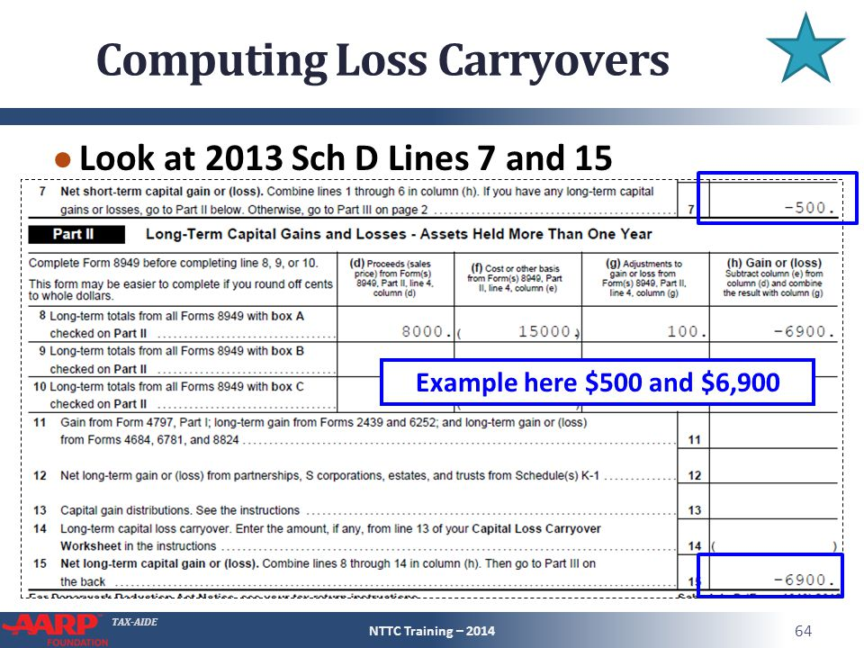 TAX-AIDE Computing Loss Carryovers ● Look at 2013 Sch D Lines 7 and 15 NTTC Training – 2014 64 Example here $500 and $6,900