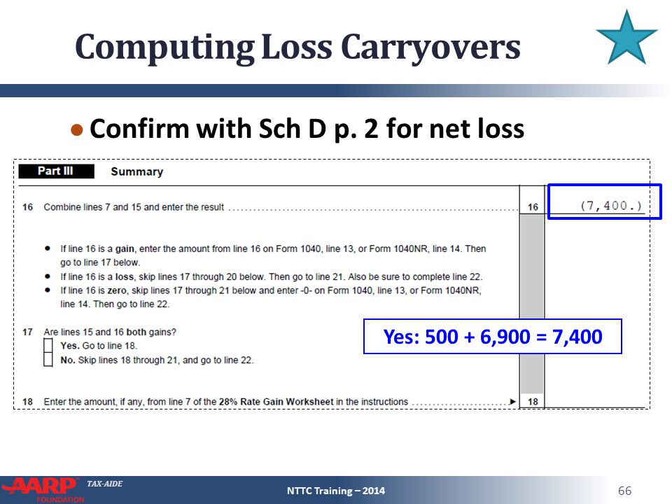 TAX-AIDE Computing Loss Carryovers ● Confirm with Sch D p.