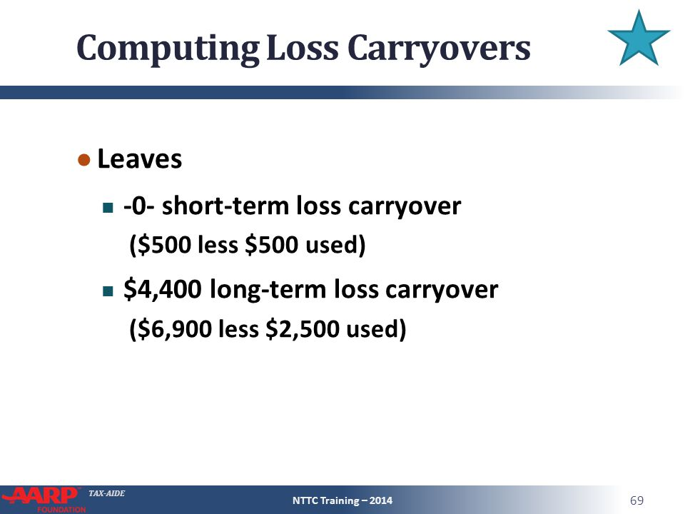 TAX-AIDE Computing Loss Carryovers ● Leaves -0- short-term loss carryover ($500 less $500 used) $4,400 long-term loss carryover ($6,900 less $2,500 used) NTTC Training – 2014 69