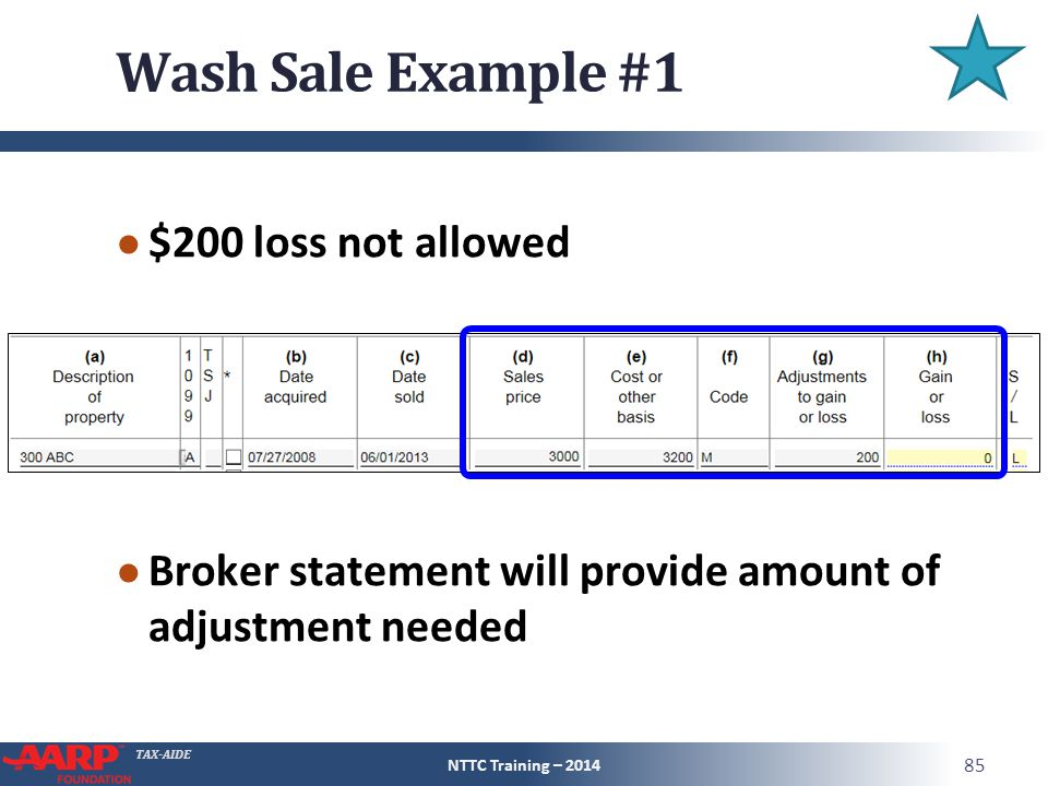 TAX-AIDE Wash Sale Example #1 ● $200 loss not allowed ● Broker statement will provide amount of adjustment needed NTTC Training – 2014 85