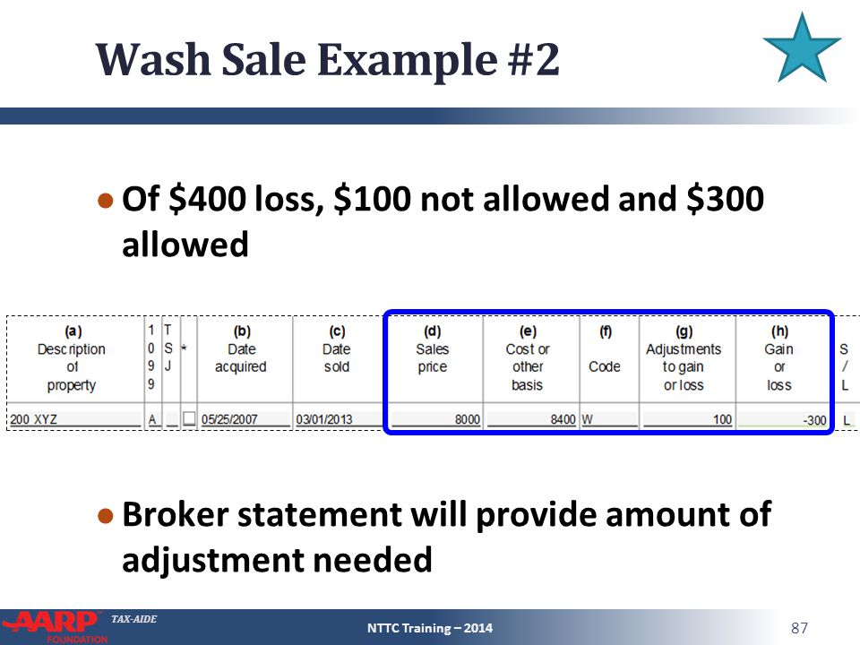 TAX-AIDE Wash Sale Example #2 ● Of $400 loss, $100 not allowed and $300 allowed ● Broker statement will provide amount of adjustment needed NTTC Training – 2014 87