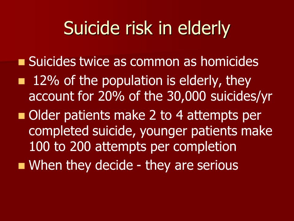 Suicide risk in elderly Suicides twice as common as homicides 12% of the population is elderly, they account for 20% of the 30,000 suicides/yr Older p