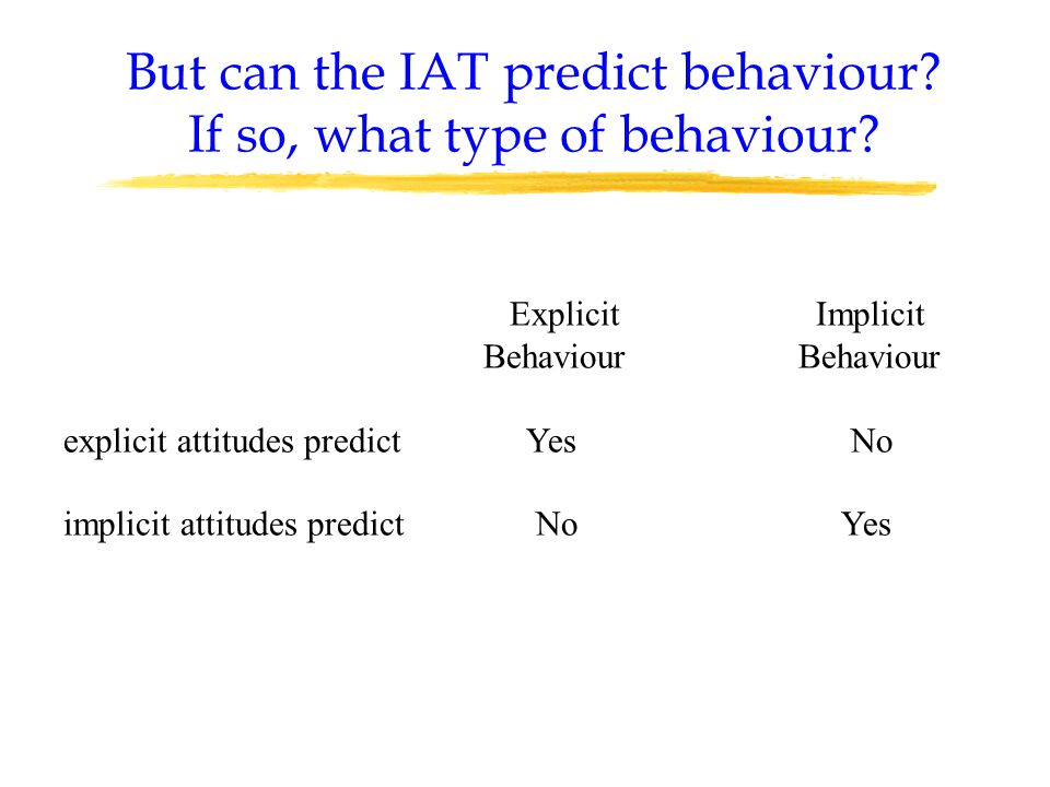 But can the IAT predict behaviour. If so, what type of behaviour.