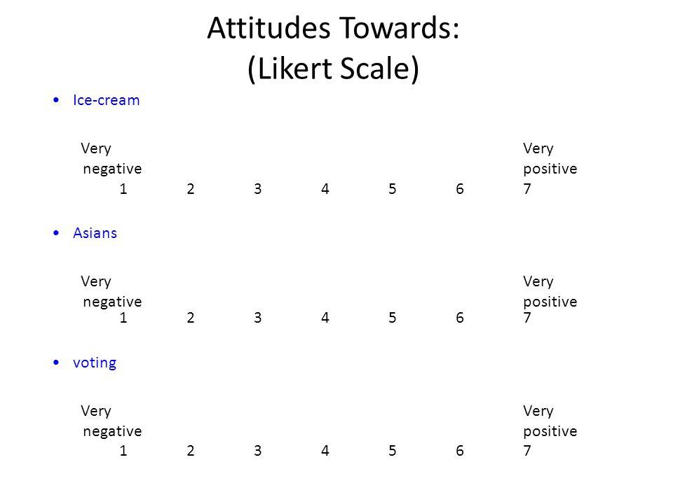 Attitudes Towards: (Likert Scale) Ice-cream Very Very negative positive 1234567 Asians VeryVery negative positive 1234567 voting VeryVery negativepositive 1234567