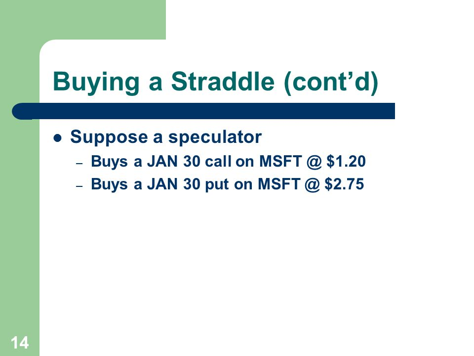 14 Buying a Straddle (cont'd) Suppose a speculator – Buys a JAN 30 call on MSFT @ $1.20 – Buys a JAN 30 put on MSFT @ $2.75