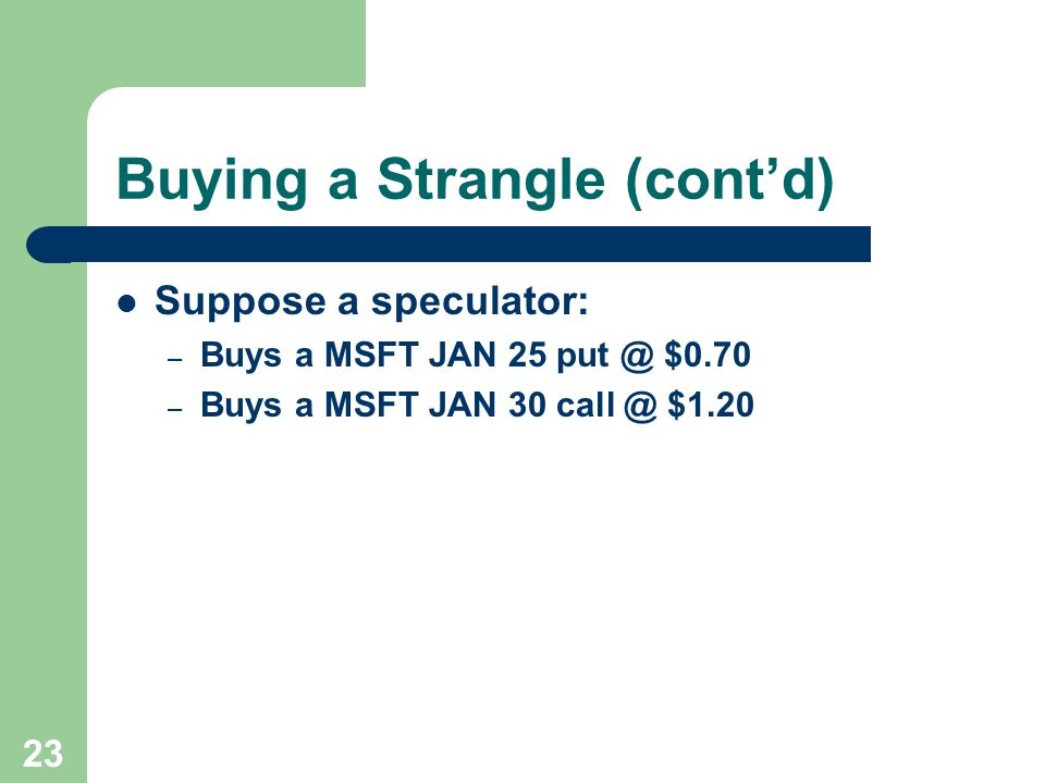 23 Buying a Strangle (cont'd) Suppose a speculator: – Buys a MSFT JAN 25 put @ $0.70 – Buys a MSFT JAN 30 call @ $1.20