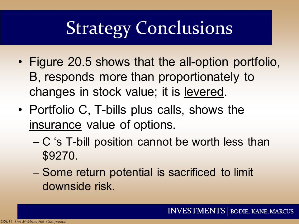 INVESTMENTS | BODIE, KANE, MARCUS ©2011 The McGraw-Hill Companies Strategy Conclusions Figure 20.5 shows that the all-option portfolio, B, responds mo