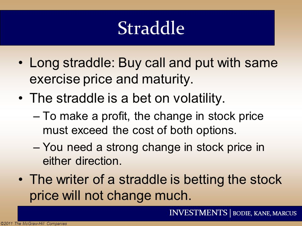 INVESTMENTS | BODIE, KANE, MARCUS ©2011 The McGraw-Hill Companies Straddle Long straddle: Buy call and put with same exercise price and maturity. The