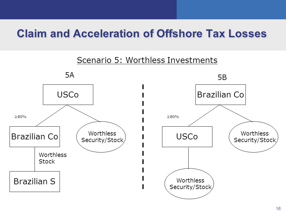 16 Claim and Acceleration of Offshore Tax Losses Scenario 5: Worthless Investments USCo Brazilian Co ≥80% 5A 5B Worthless Security/Stock Brazilian Co Worthless Security/Stock USCo ≥80% Worthless Security/Stock Brazilian S Worthless Stock