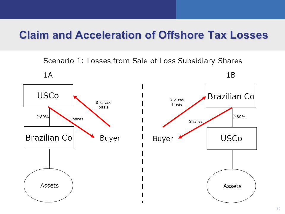 6 Claim and Acceleration of Offshore Tax Losses Scenario 1: Losses from Sale of Loss Subsidiary Shares USCo Assets Brazilian Co Buyer ≥80% Shares $ < tax basis Brazilian Co Assets USCo ≥80% $ < tax basis Buyer Shares 1A1B