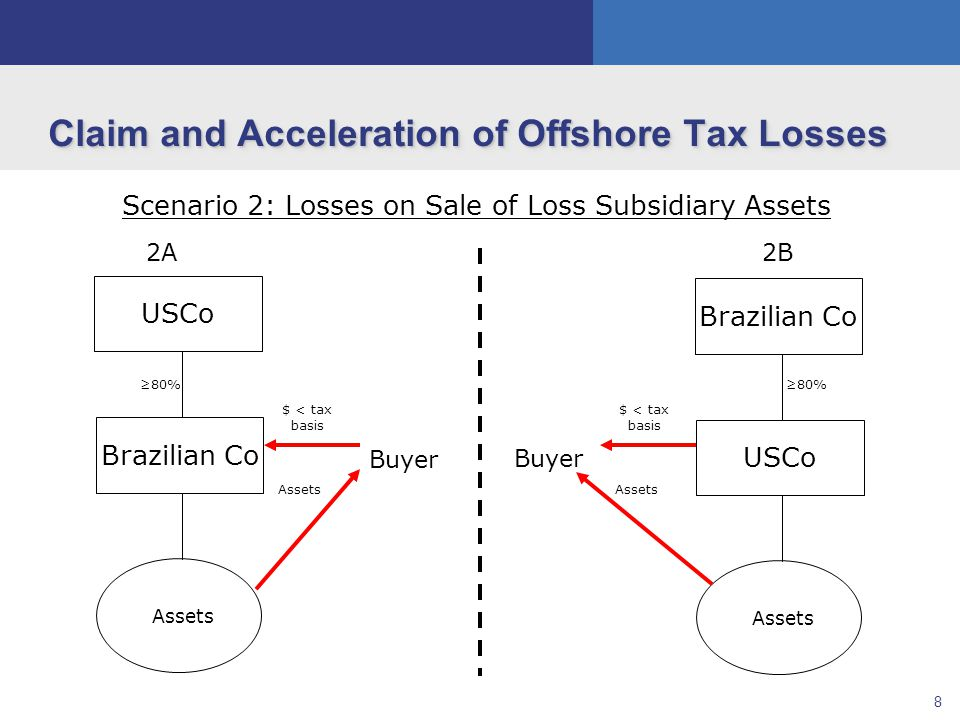 29 Debt Workouts – Brazilian Tax Considerations  Consequences to Holder: loss on sale of securities or renegotiation of debt at a discount is deductible if:  loss is incurred in Brazil and debt was originally issued and acquired in Brazil (losses in outbound investments are generally not tax deductible)  loss is classified as an ordinary and operational expense, necessary in holder's due course of business.