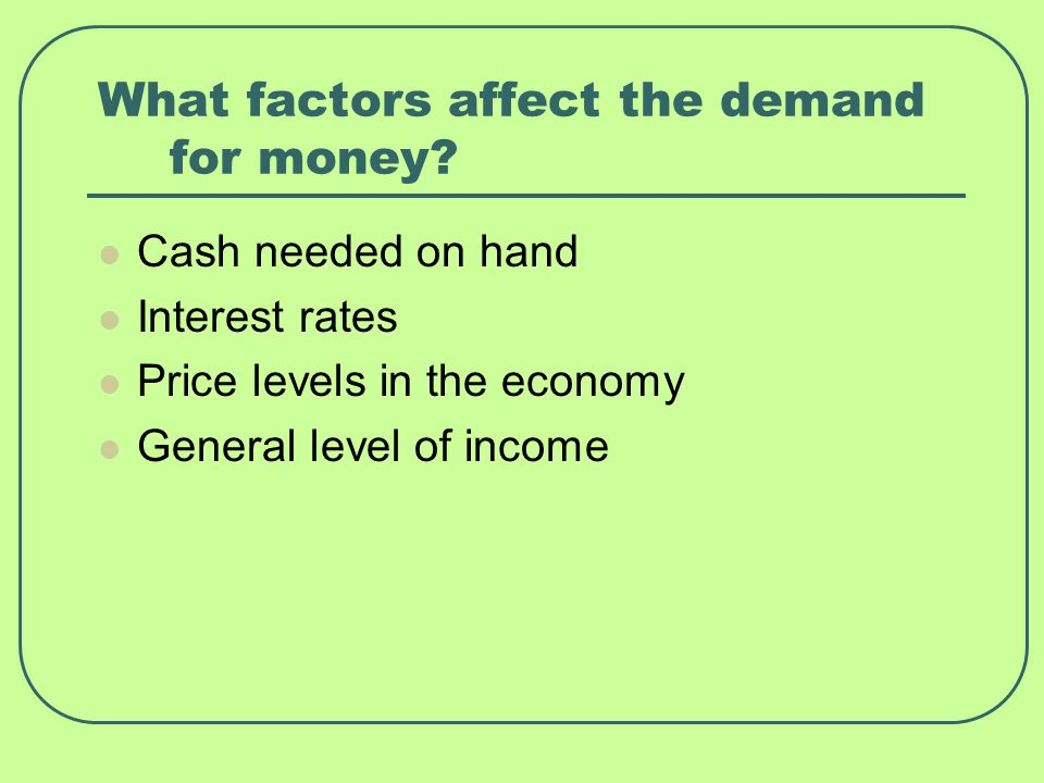 What factors affect the demand for money.