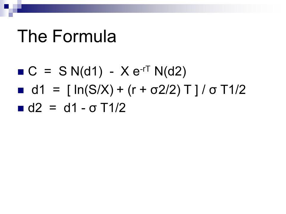 The Formula C = S N(d1) - X e -rT N(d2) d1 = [ ln(S/X) + (r + σ2/2) T ] / σ T1/2 d2 = d1 - σ T1/2