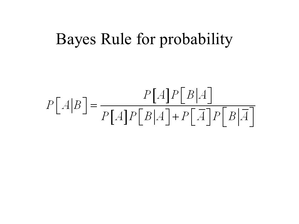 Bayes Rule for probability
