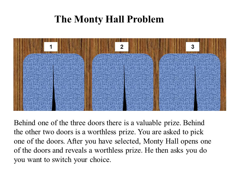 123 The Monty Hall Problem Behind one of the three doors there is a valuable prize.