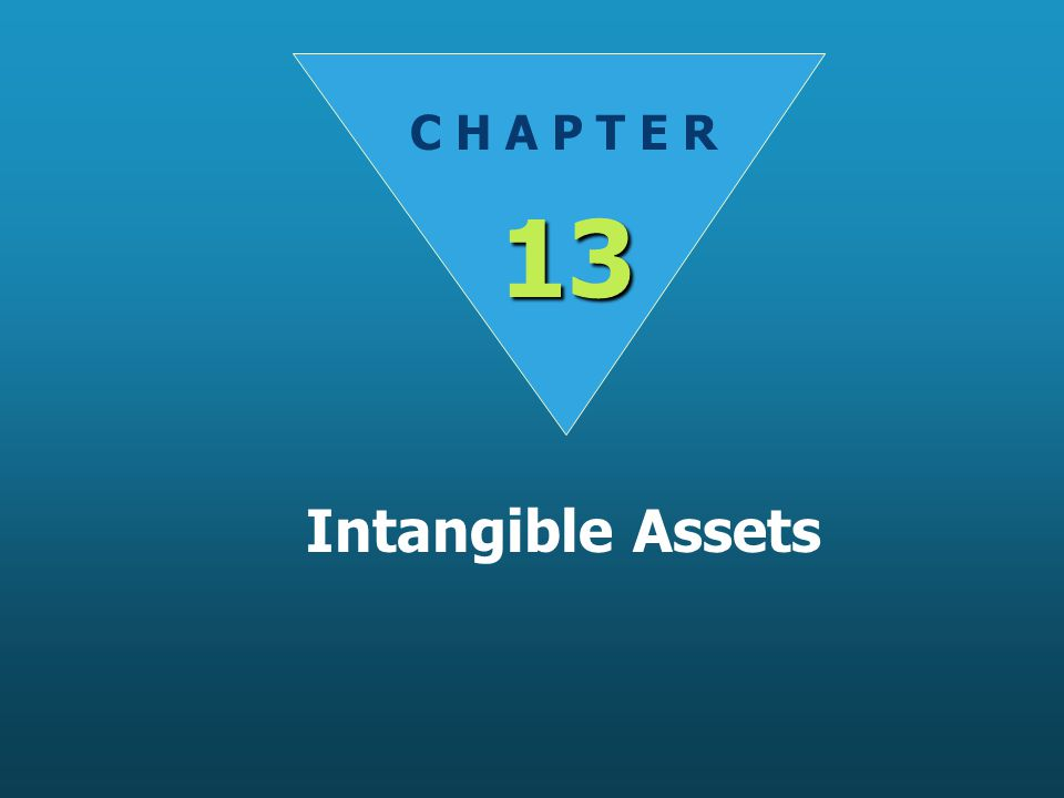 Learning Objectives 1.Describe the characteristics of intangible assets.