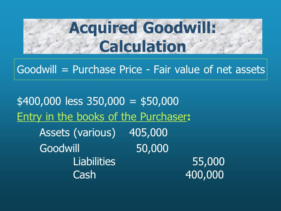 Acquired Goodwill: Calculation Goodwill = Purchase Price - Fair value of net assets $400,000 less 350,000 = $50,000 Entry in the books of the Purchase