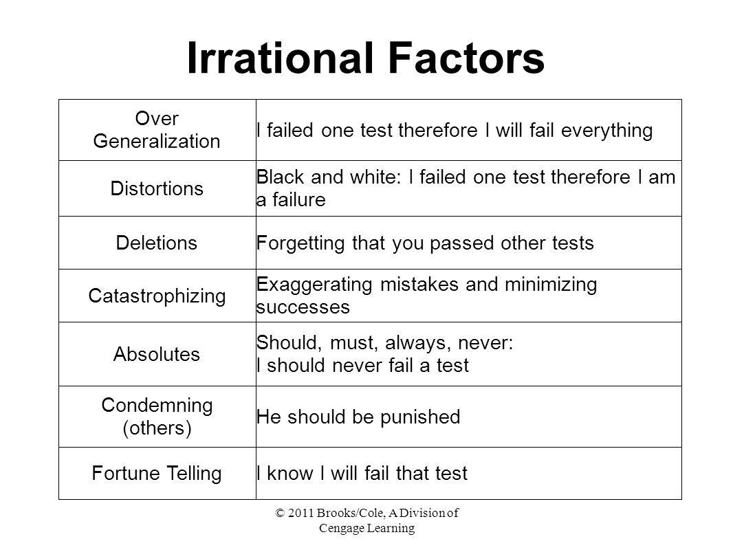 © 2011 Brooks/Cole, A Division of Cengage Learning Irrational Factors