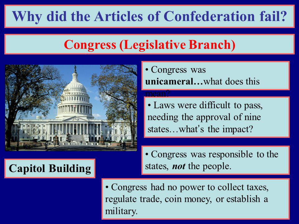 Why did the Articles of Confederation fail? Congress (Legislative Branch) Laws were difficult to pass, needing the approval of nine states…what ' s th