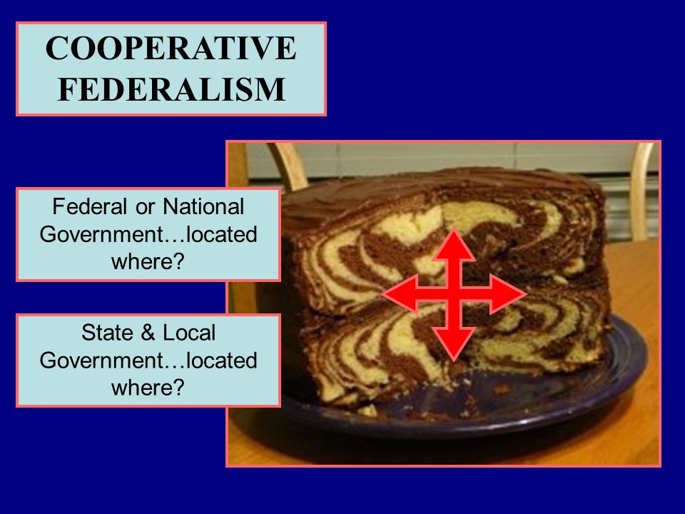 Federal or National Government…located where.State & Local Government…located where.