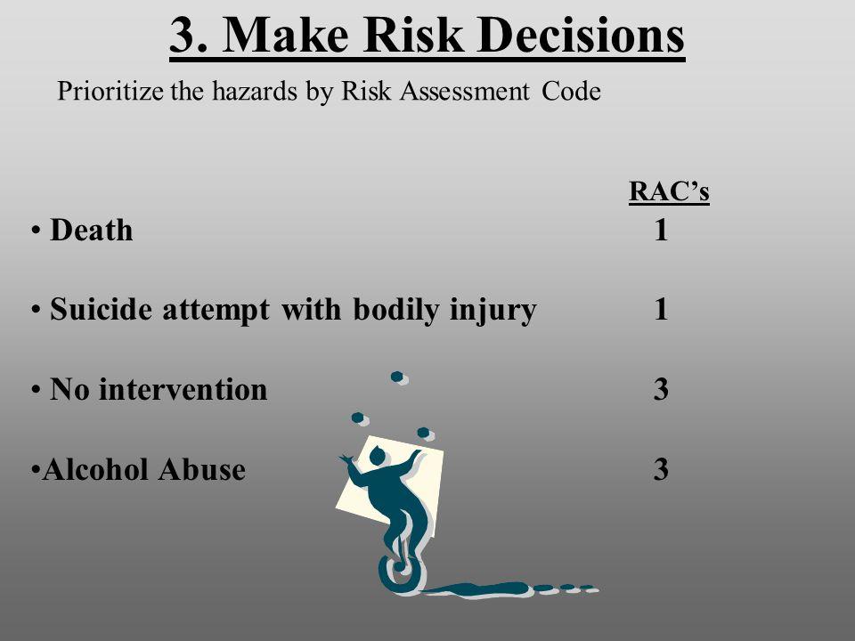 Consider Risk Control OptionsConsider Risk Control Options – Prioritize hazards by RAC: – Prioritize hazards by RAC: Put the assessed hazards in order by RAC.