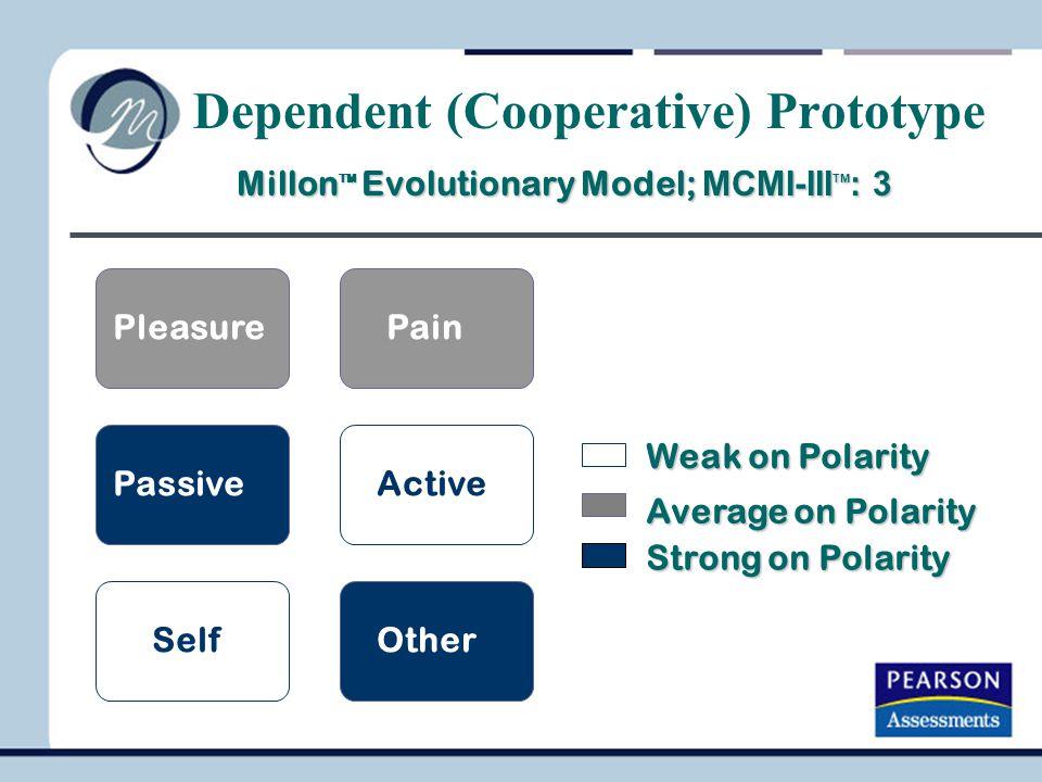 PleasurePain PassiveActive SelfOther Millon TM Evolutionary Model; MCMI-III TM : 3 Millon TM Evolutionary Model; MCMI-III TM : 3 Weak on Polarity Aver