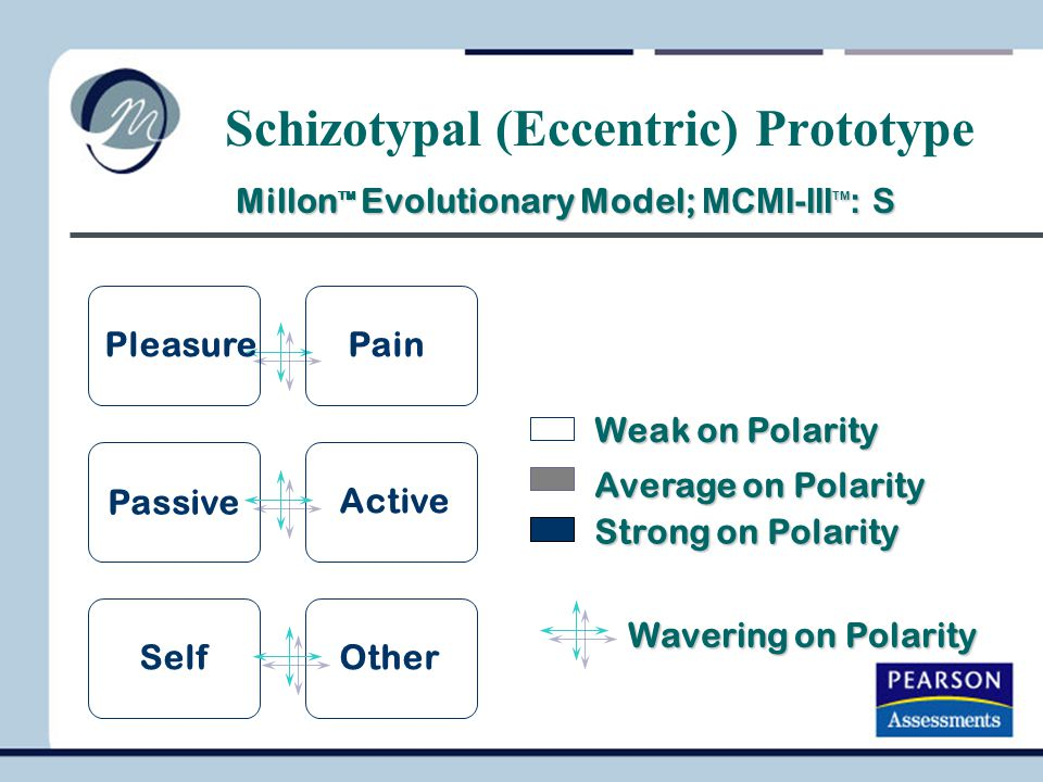 Schizotypal (Eccentric) Prototype Millon TM Evolutionary Model; MCMI-III TM : S Millon TM Evolutionary Model; MCMI-III TM : S Weak on Polarity Average