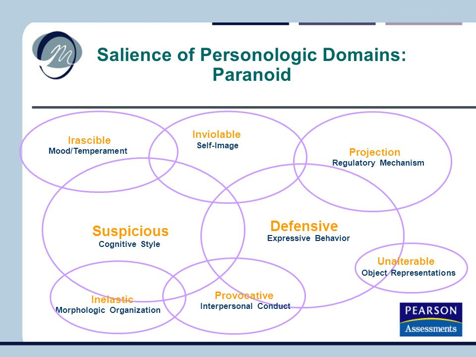 Defensive Expressive Behavior Provocative Interpersonal Conduct Suspicious Cognitive Style Inviolable Self-Image Irascible Mood/Temperament Unalterable Object Representations Projection Regulatory Mechanism Inelastic Morphologic Organization Salience of Personologic Domains: Paranoid