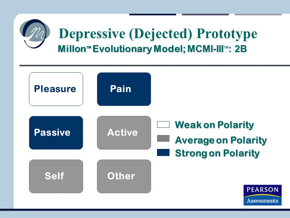 PleasurePain PassiveActive SelfOther Depressive (Dejected) Prototype Millon TM Evolutionary Model; MCMI-III TM : 2B Millon TM Evolutionary Model; MCMI