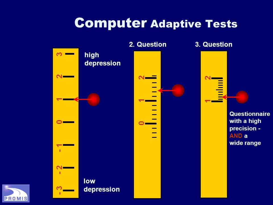 Computer Adaptive Tests 0 1 2 3 - 1 - 2 - 3 high depression low depression 0 1 2 2.
