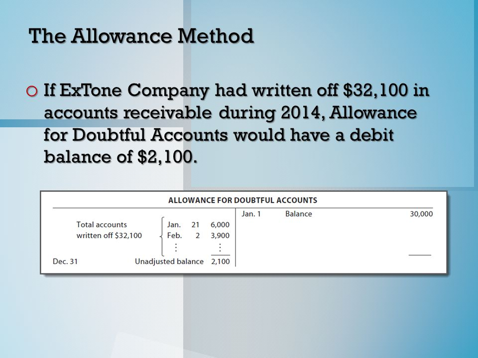 The Allowance Method o If ExTone Company had written off $32,100 in accounts receivable during 2014, Allowance for Doubtful Accounts would have a debit balance of $2,100.