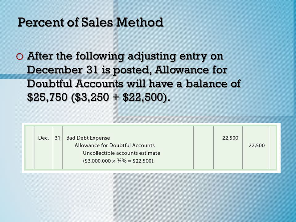 Percent of Sales Method o After the following adjusting entry on December 31 is posted, Allowance for Doubtful Accounts will have a balance of $25,750 ($3,250 + $22,500).
