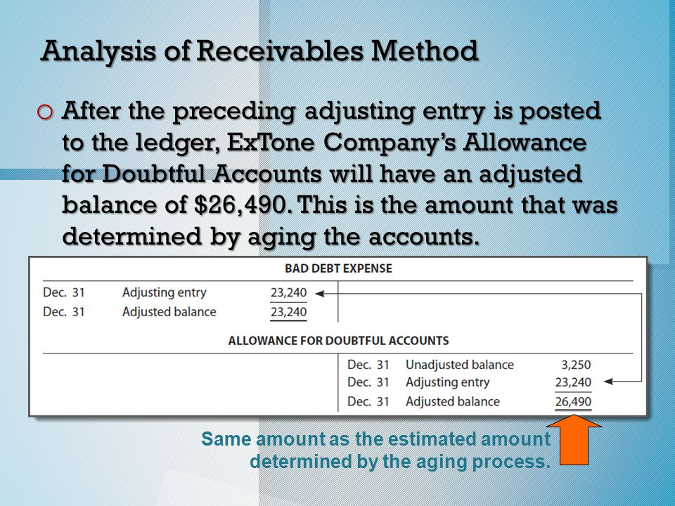 Analysis of Receivables Method o After the preceding adjusting entry is posted to the ledger, ExTone Company's Allowance for Doubtful Accounts will have an adjusted balance of $26,490.