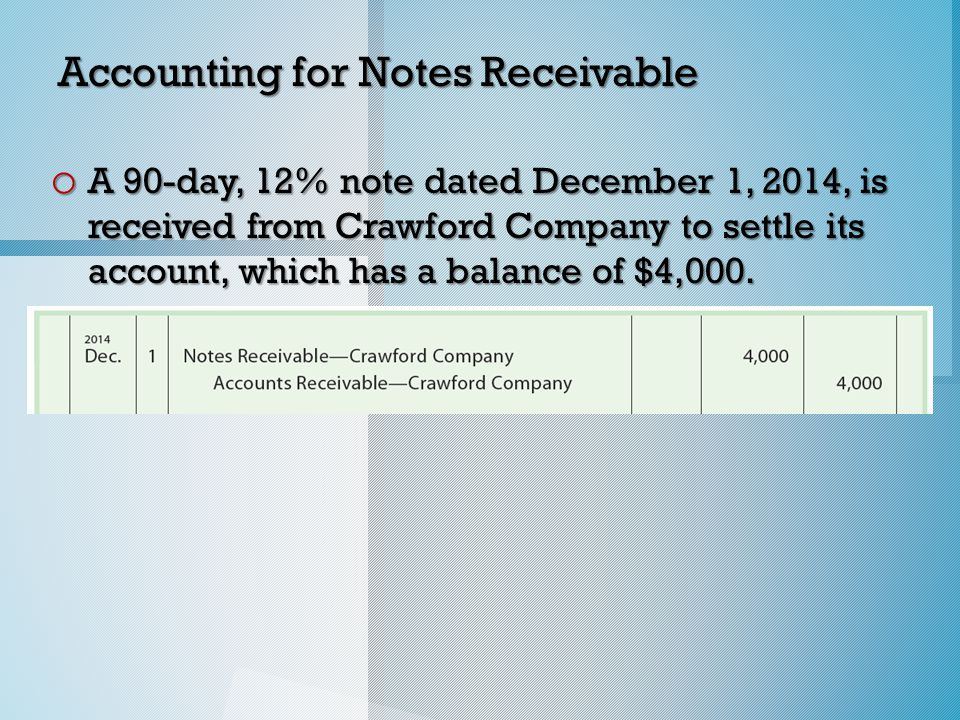 Accounting for Notes Receivable o A 90-day, 12% note dated December 1, 2014, is received from Crawford Company to settle its account, which has a balance of $4,000.