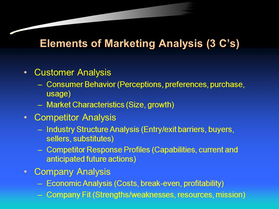 Elements of Marketing Analysis (3 C's) Customer Analysis –Consumer Behavior (Perceptions, preferences, purchase, usage) –Market Characteristics (Size, growth) Competitor Analysis –Industry Structure Analysis (Entry/exit barriers, buyers, sellers, substitutes) –Competitor Response Profiles (Capabilities, current and anticipated future actions) Company Analysis –Economic Analysis (Costs, break-even, profitability) –Company Fit (Strengths/weaknesses, resources, mission)