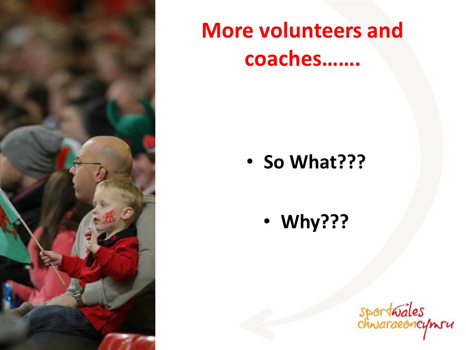 More volunteers and coaches……. So What??? Why???