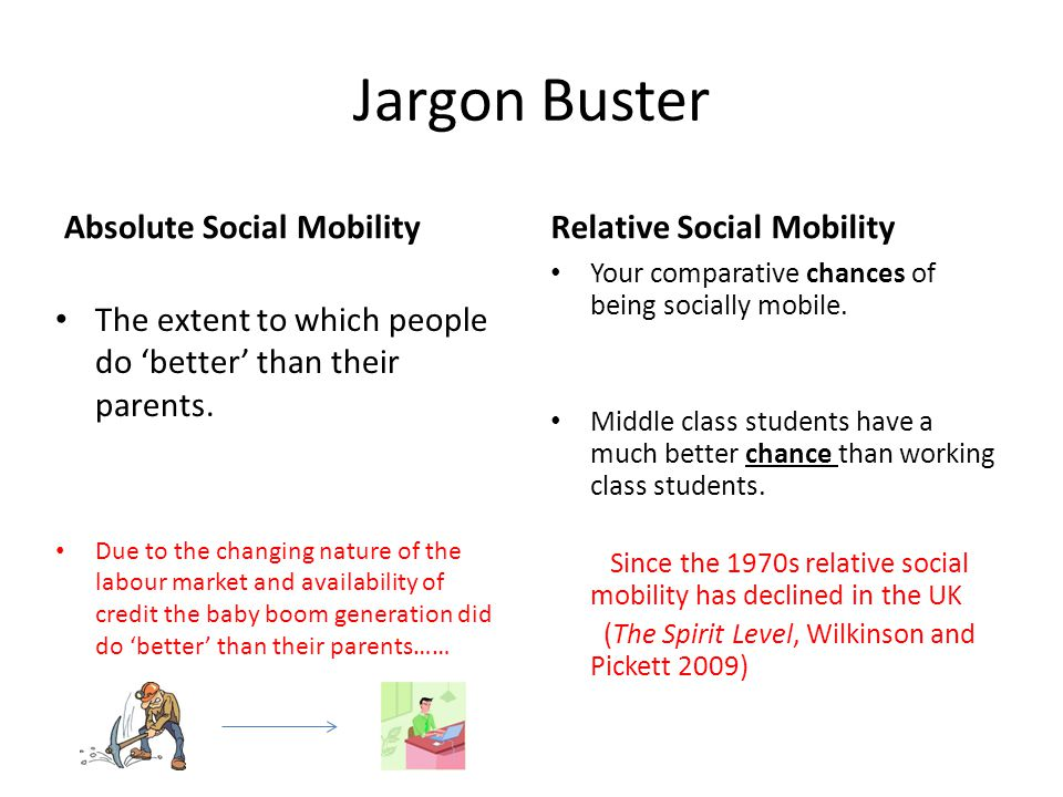 Jargon Buster Absolute Social Mobility The extent to which people do 'better' than their parents.